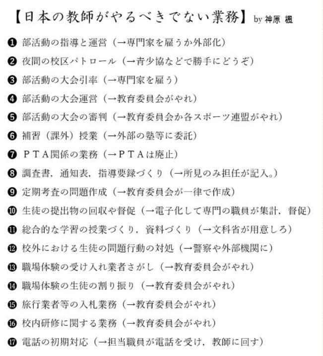 日本の教師がするべきではない雑務
